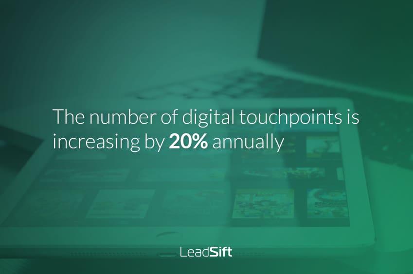 LS-DigitalTouchPoints